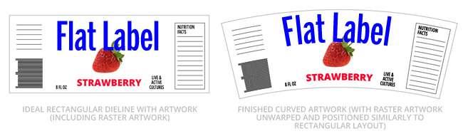 flat-labels